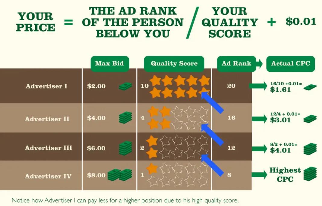 คำนวน quality score