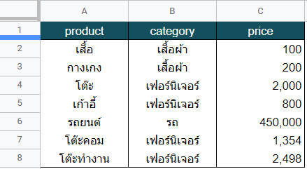 vlookup table 1